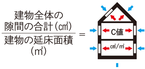house_303